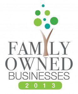 thesis on family business