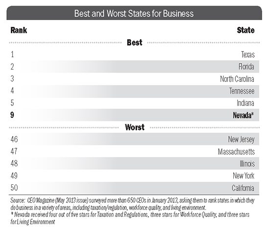 business-rankings-1