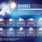 Divorce Storm Forecast