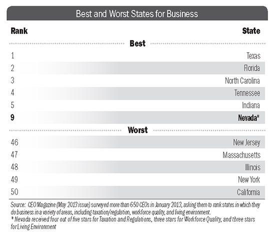 business-rankings-1
