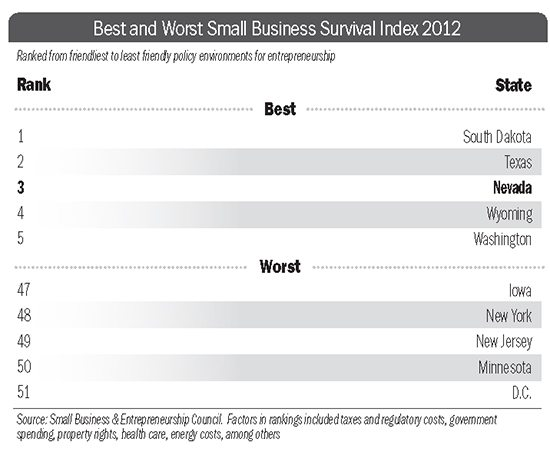 business-rankings-2