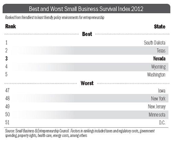 business-rankings-2