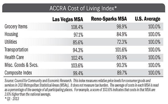 cost-living-1