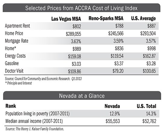 cost-living-2