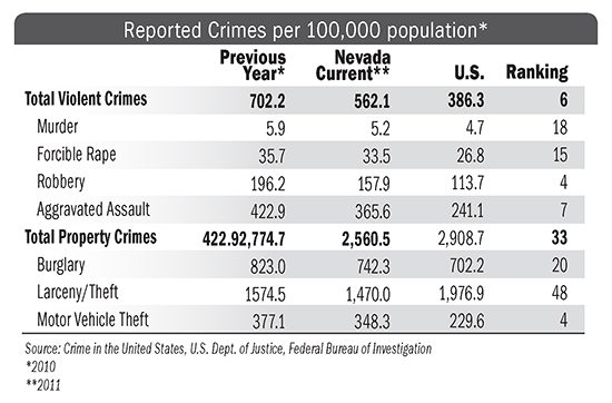 crime-rate