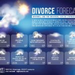 Divorce Storm Forecast