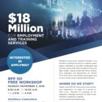 Workforce Connections to Accept Proposals for Approximately $18m in Federal Funding